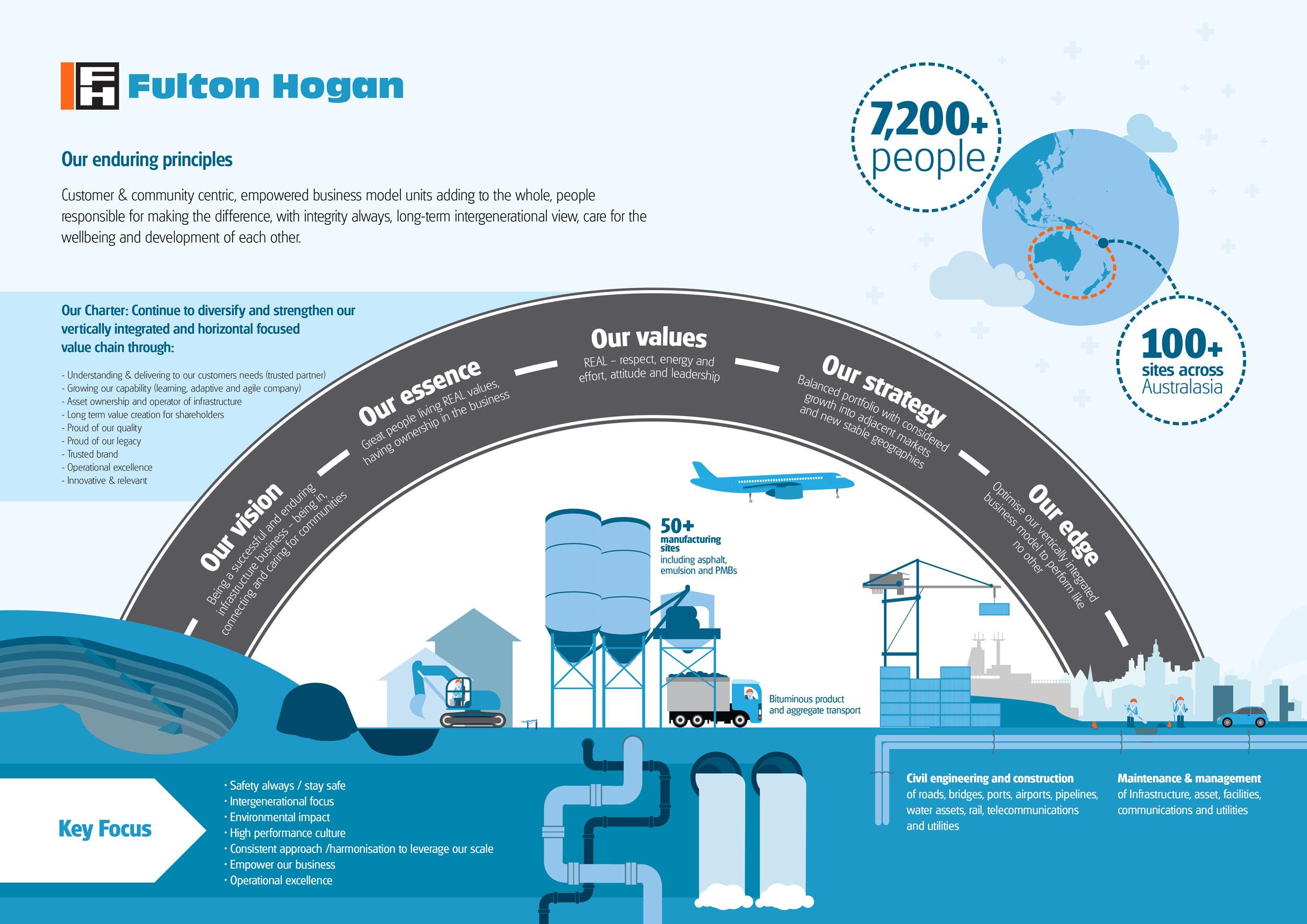 a3 infographic poster luke karpeles design